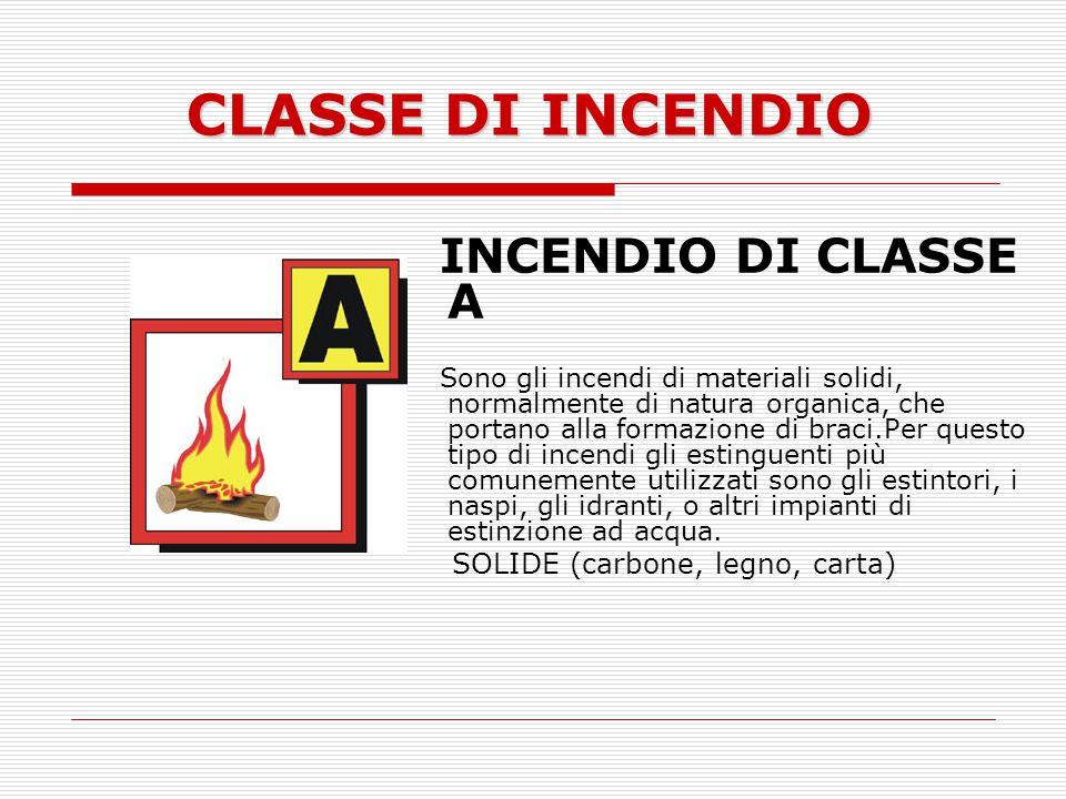 CLASSE DI INCENDIO INCENDIO DI CLASSE A Sono gli incendi di materiali solidi, normalmente di natura organica, che portano alla formazione di braci.Per