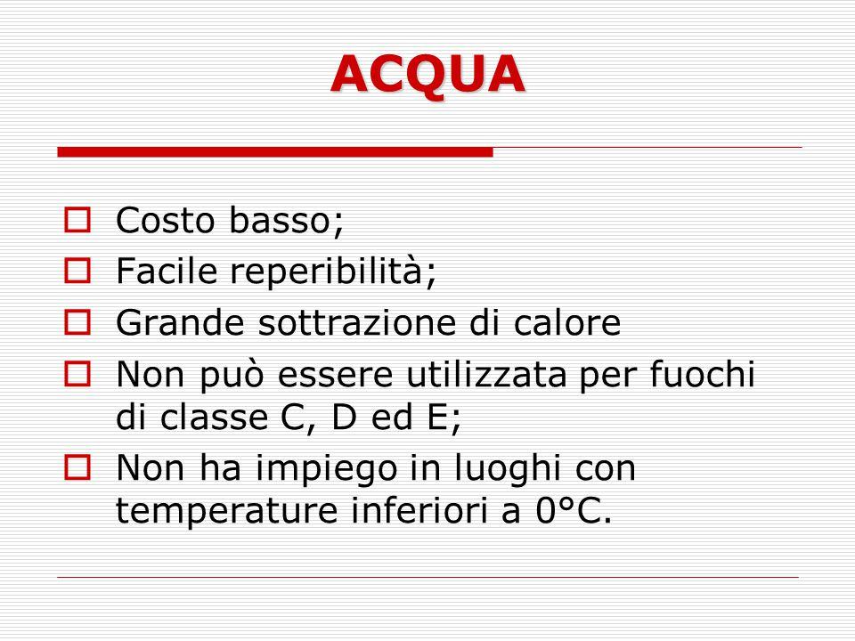ACQUA Costo basso; Facile reperibilità; Grande sottrazione di calore Non può essere utilizzata per fuochi di classe C, D ed E; Non ha impiego in luogh