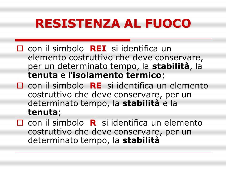 RESISTENZA AL FUOCO con il simbolo REI si identifica un elemento costruttivo che deve conservare, per un determinato tempo, la stabilità, la tenuta e