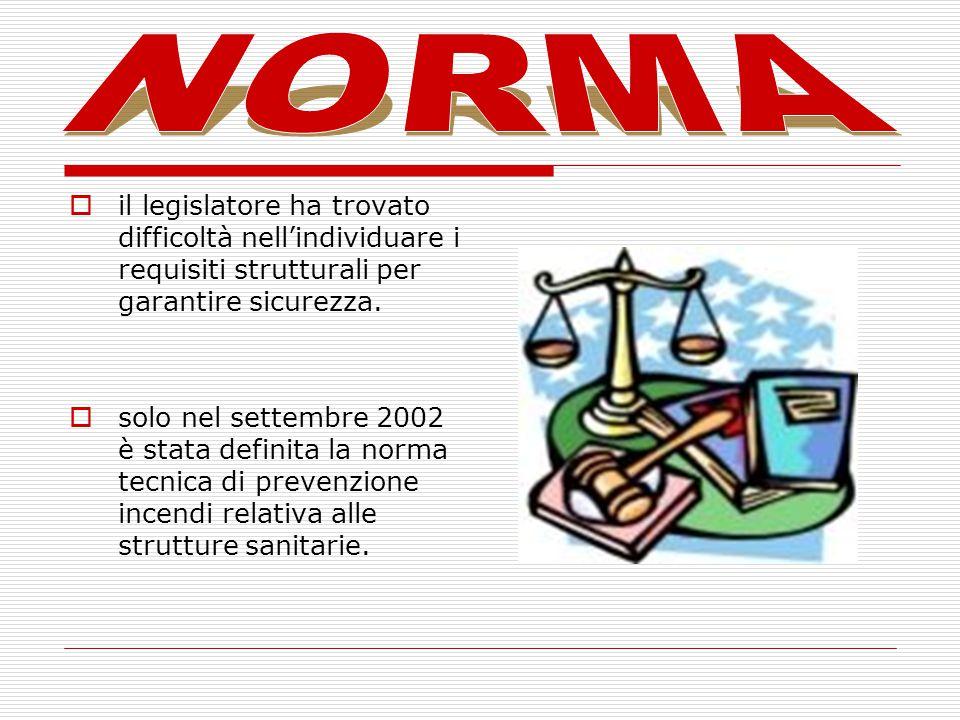 il legislatore ha trovato difficoltà nellindividuare i requisiti strutturali per garantire sicurezza. solo nel settembre 2002 è stata definita la norm