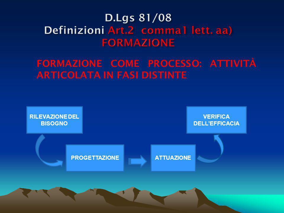 FORMAZIONE COME PROCESSO: ATTIVITÀ ARTICOLATA IN FASI DISTINTE RILEVAZIONE DEL BISOGNO PROGETTAZIONEATTUAZIONE VERIFICA DELLEFFICACIA
