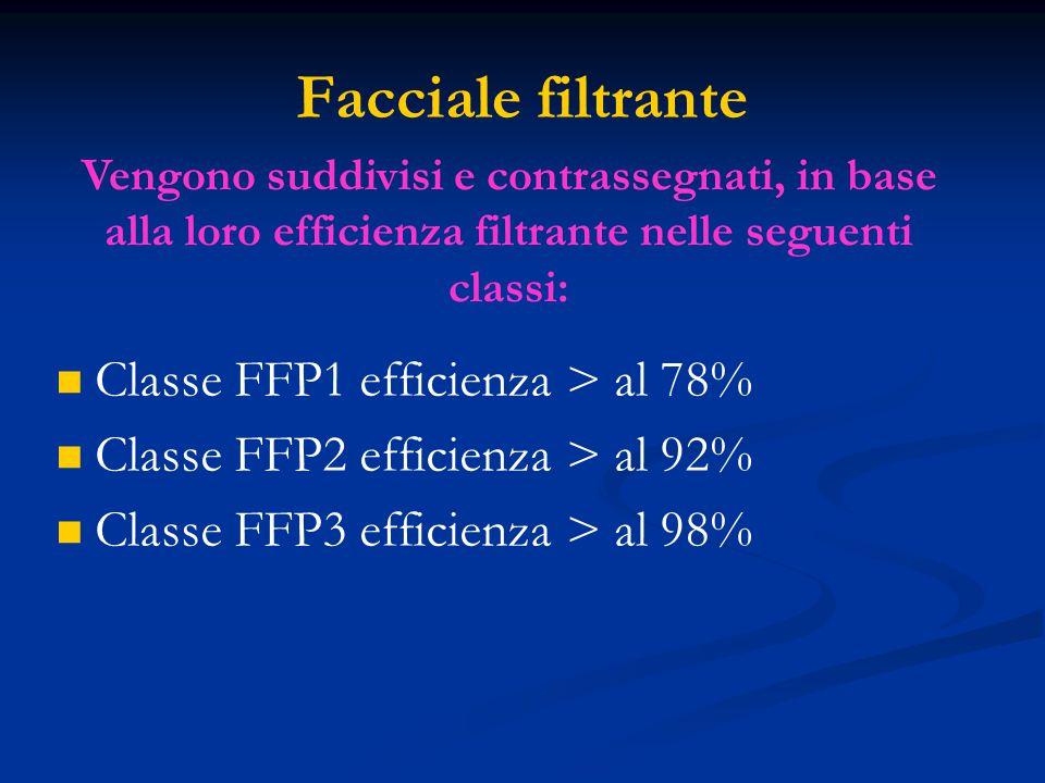 Facciale filtrante Classe FFP1 efficienza > al 78% Classe FFP2 efficienza > al 92% Classe FFP3 efficienza > al 98% Vengono suddivisi e contrassegnati,