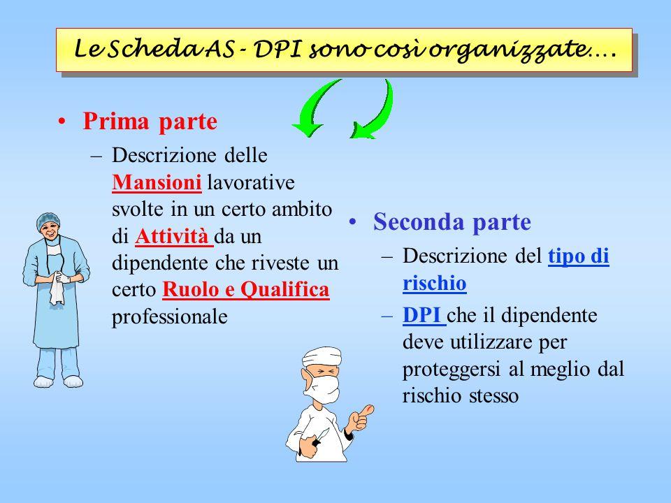 Le Scheda AS- DPI sono così organizzate…. Prima parte –Descrizione delle Mansioni lavorative svolte in un certo ambito di Attività da un dipendente ch