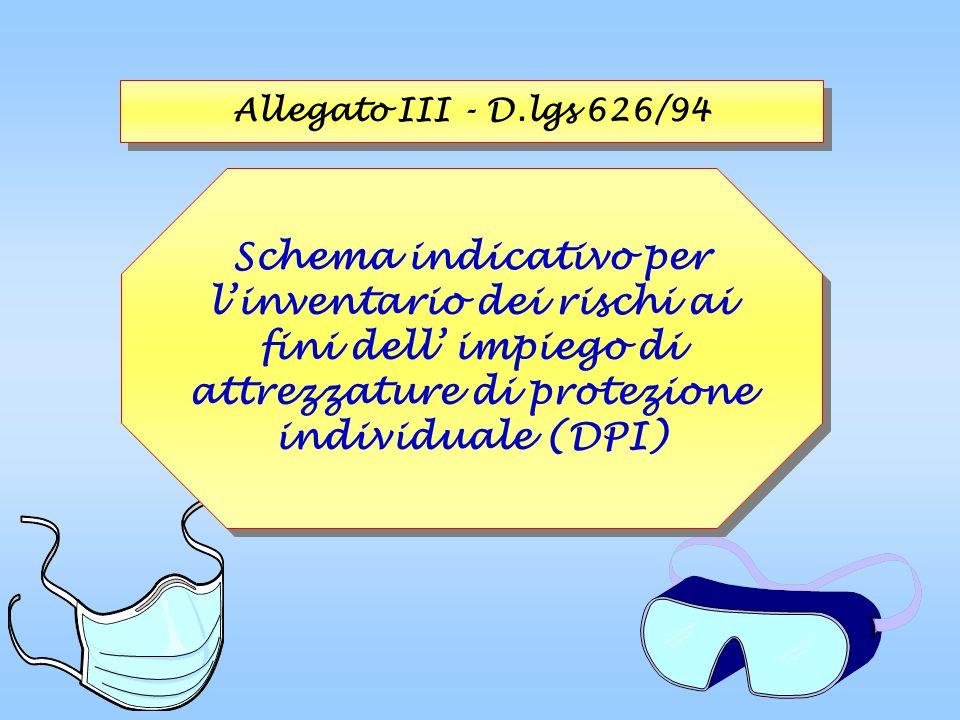 Allegato III - D.lgs 626/94 Schema indicativo per linventario dei rischi ai fini dell impiego di attrezzature di protezione individuale (DPI)