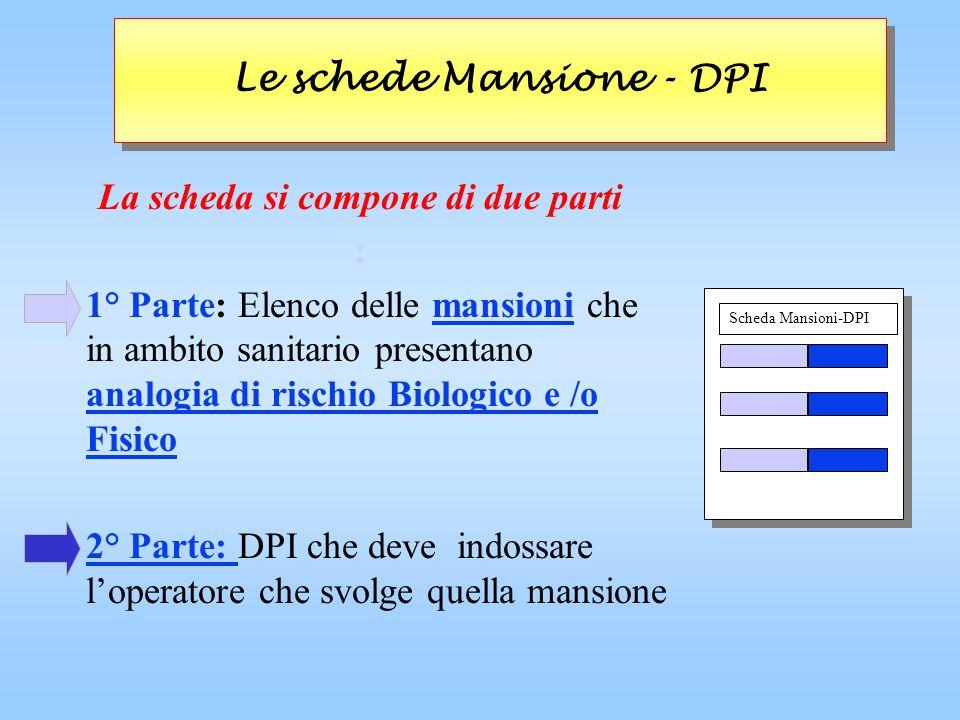 Le schede Mansione - DPI La scheda si compone di due parti : 1° Parte: Elenco delle mansioni che in ambito sanitario presentano analogia di rischio Bi