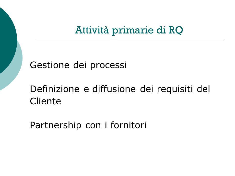 Attività primarie di RQ Gestione dei processi Definizione e diffusione dei requisiti del Cliente Partnership con i fornitori