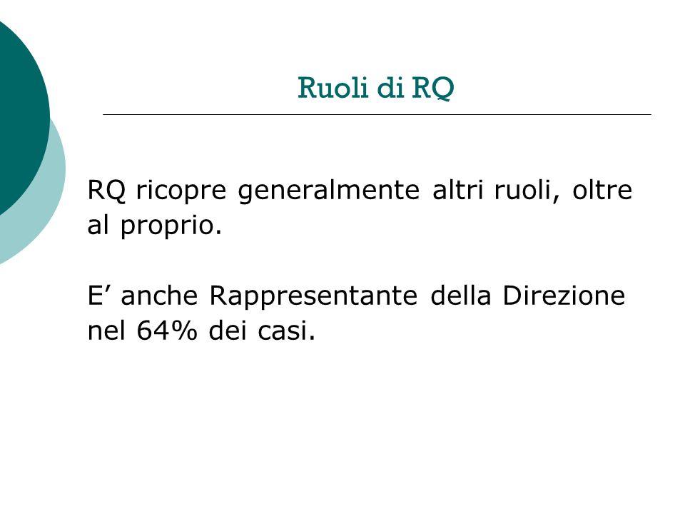 Ruoli di RQ RQ ricopre generalmente altri ruoli, oltre al proprio.