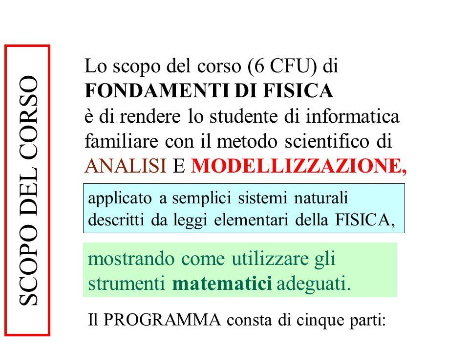 SCOPO DEL CORSO Lo scopo del corso (6 CFU) di FONDAMENTI DI FISICA è di rendere lo studente di informatica familiare con il metodo scientifico di ANAL