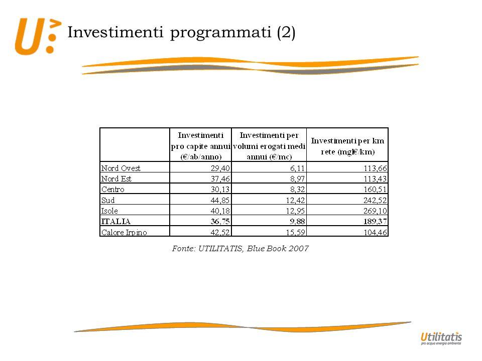Investimenti programmati (2) Fonte: UTILITATIS, Blue Book 2007