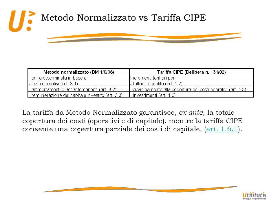 Metodo Normalizzato vs Tariffa CIPE La tariffa da Metodo Normalizzato garantisce, ex ante, la totale copertura dei costi (operativi e di capitale), me