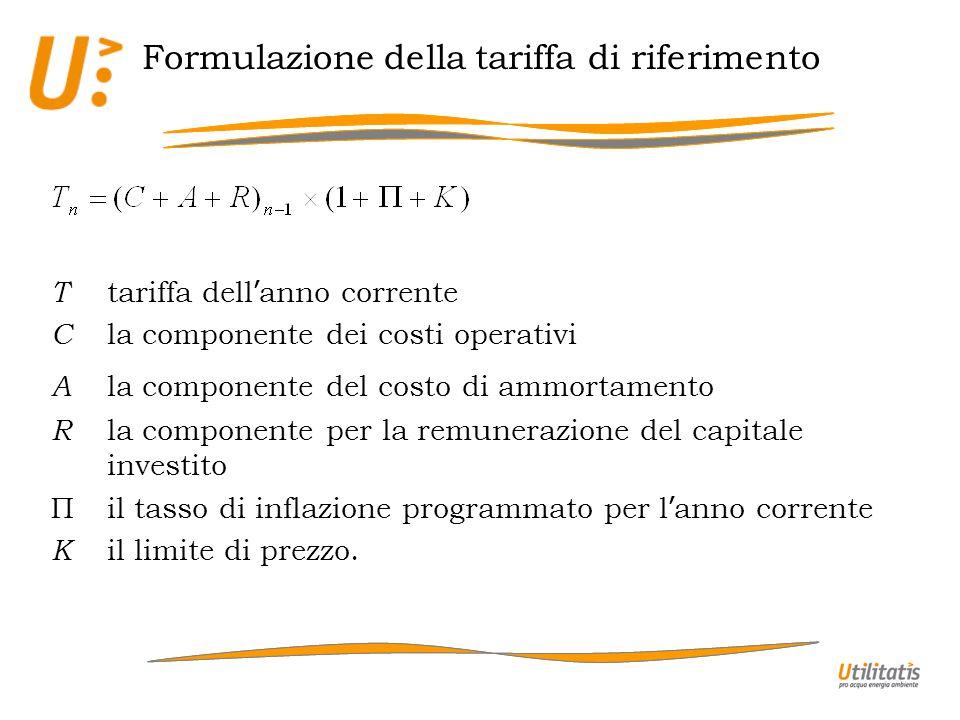Formulazione della tariffa di riferimento T tariffa dell anno corrente C la componente dei costi operativi A la componente del costo di ammortamento R