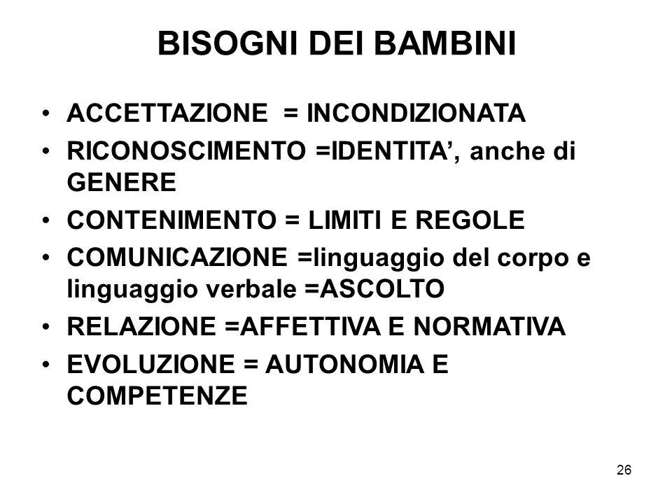 26 BISOGNI DEI BAMBINI ACCETTAZIONE = INCONDIZIONATA RICONOSCIMENTO =IDENTITA, anche di GENERE CONTENIMENTO = LIMITI E REGOLE COMUNICAZIONE =linguaggi