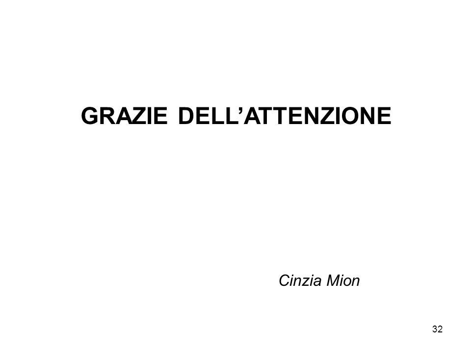 32 GRAZIE DELLATTENZIONE Cinzia Mion