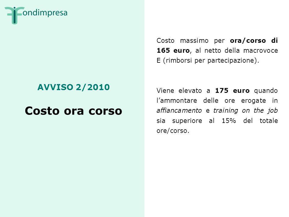 AVVISO 2/2010 Costo ora corso Costo massimo per ora/corso di 165 euro, al netto della macrovoce E (rimborsi per partecipazione).