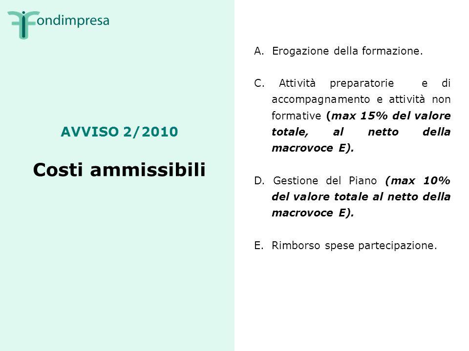 AVVISO 2/2010 Costi ammissibili A. Erogazione della formazione.
