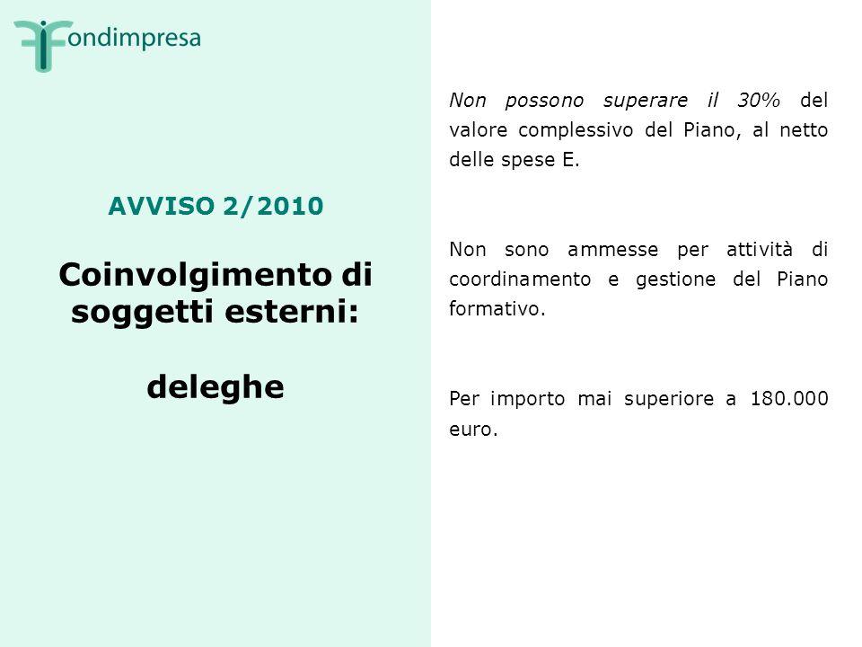 AVVISO 2/2010 Coinvolgimento di soggetti esterni: deleghe Non possono superare il 30% del valore complessivo del Piano, al netto delle spese E.