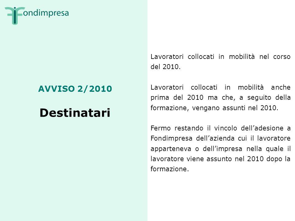 AVVISO 2/2010 Destinatari Lavoratori collocati in mobilità nel corso del 2010.