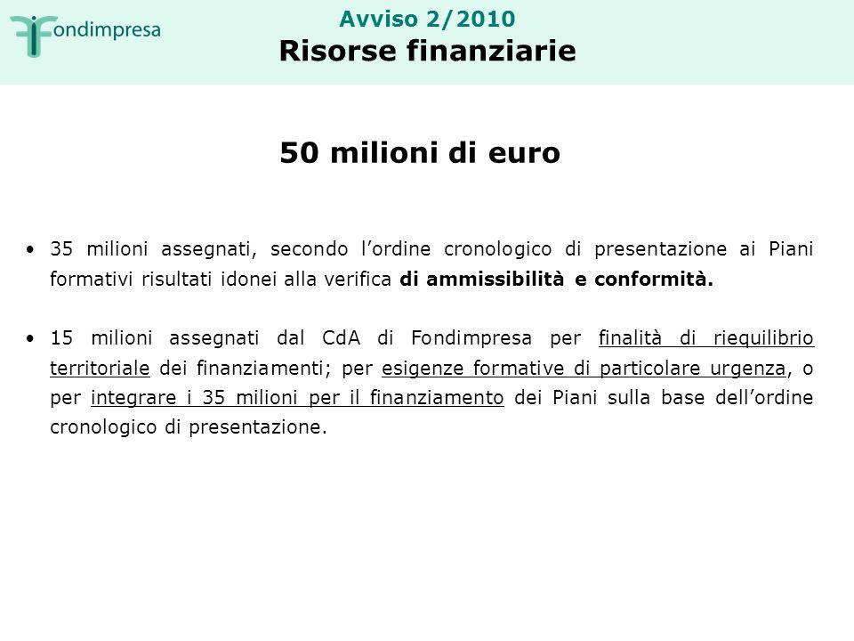 AVVISO 2/2010 Finanziamento Piani Il Piano formativo non può superare un costo complessivo di 1 milione di euro.