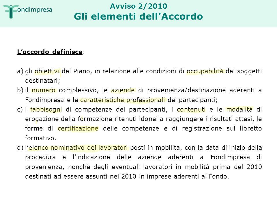 AVVISO 2/2010 Comitato Paritetico di Pilotaggio Composto pariteticamente dalle parti datoriale e sindacale.