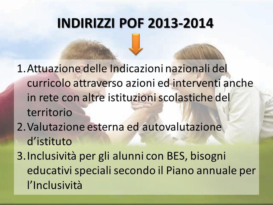 INDIRIZZI POF 2013-2014 1.Attuazione delle Indicazioni nazionali del curricolo attraverso azioni ed interventi anche in rete con altre istituzioni sco