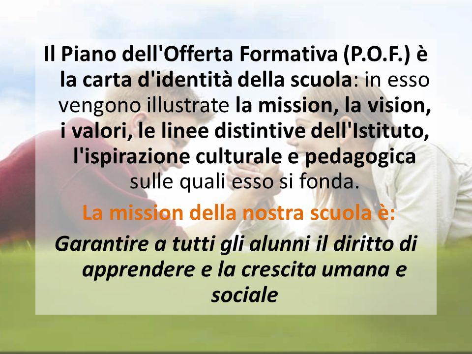 Il Piano dell'Offerta Formativa (P.O.F.) è la carta d'identità della scuola: in esso vengono illustrate la mission, la vision, i valori, le linee dist