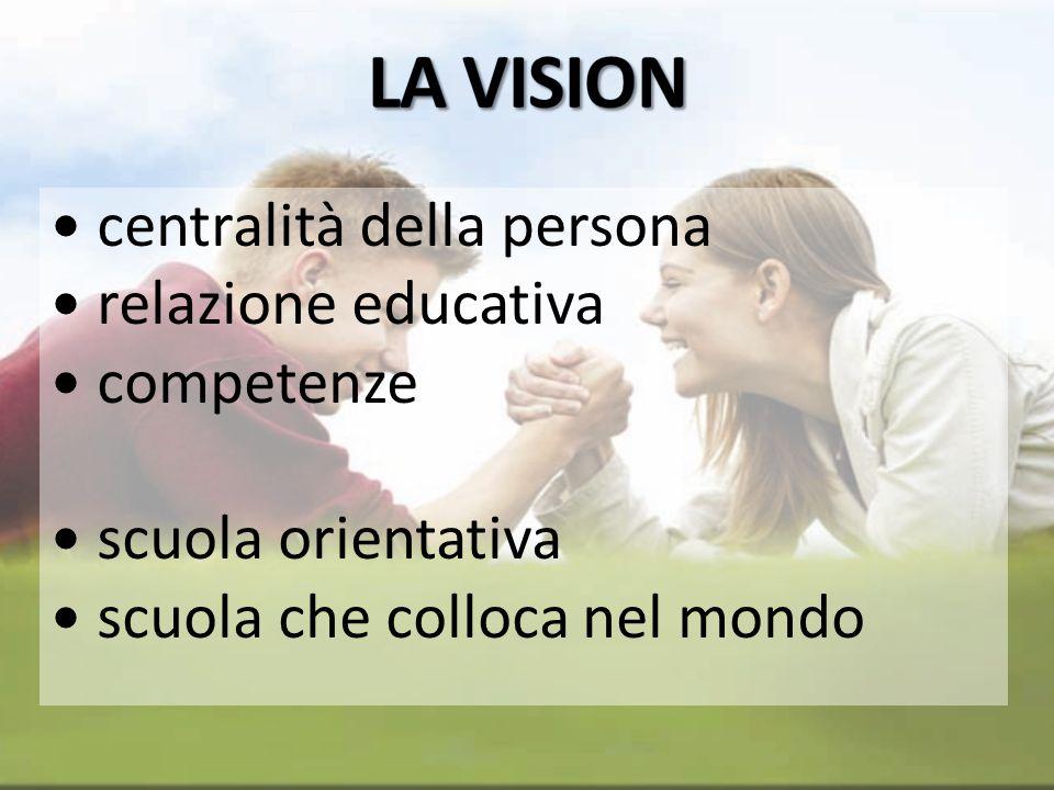 centralità della persona relazione educativa competenze scuola orientativa scuola che colloca nel mondo