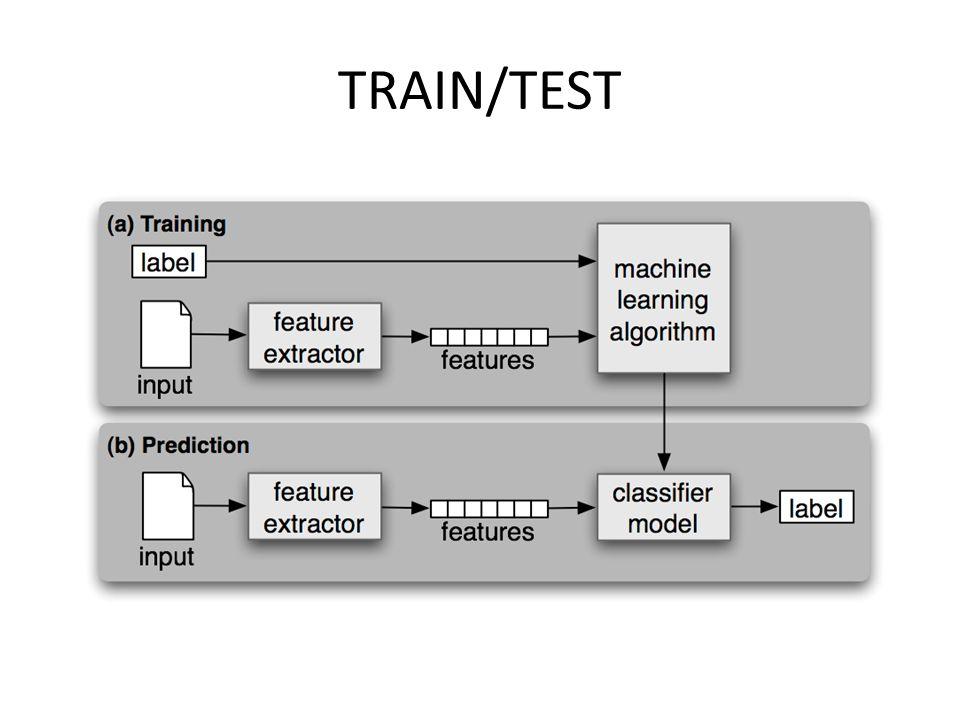 TRAIN/TEST