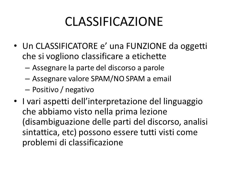 CLASSIFICAZIONE Un CLASSIFICATORE e una FUNZIONE da oggetti che si vogliono classificare a etichette – Assegnare la parte del discorso a parole – Assegnare valore SPAM/NO SPAM a email – Positivo / negativo I vari aspetti dellinterpretazione del linguaggio che abbiamo visto nella prima lezione (disambiguazione delle parti del discorso, analisi sintattica, etc) possono essere tutti visti come problemi di classificazione