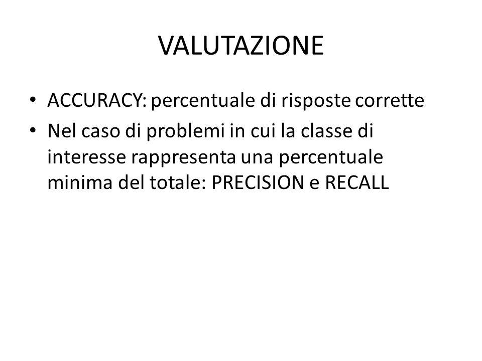 VALUTAZIONE ACCURACY: percentuale di risposte corrette Nel caso di problemi in cui la classe di interesse rappresenta una percentuale minima del totale: PRECISION e RECALL