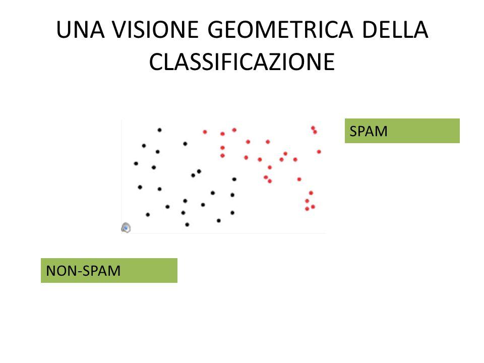 UNA VISIONE GEOMETRICA DELLA CLASSIFICAZIONE SPAM NON-SPAM