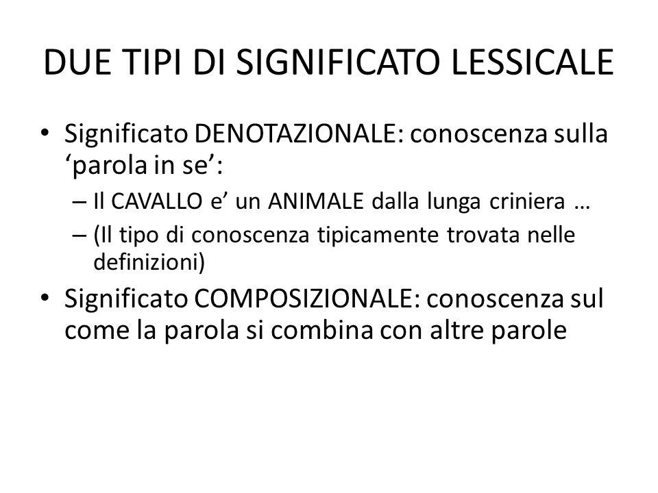 DUE TIPI DI SIGNIFICATO LESSICALE Significato DENOTAZIONALE: conoscenza sulla parola in se: – Il CAVALLO e un ANIMALE dalla lunga criniera … – (Il tip