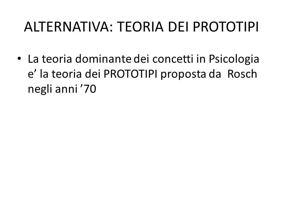 ALTERNATIVA: TEORIA DEI PROTOTIPI La teoria dominante dei concetti in Psicologia e la teoria dei PROTOTIPI proposta da Rosch negli anni 70