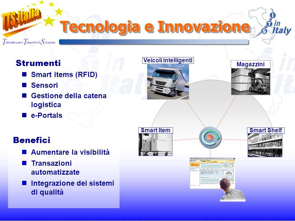 Tecnologia e Innovazione Strumenti Smart items (RFID) Sensori Gestione della catena logistica e-Portals Benefici Aumentare la visibilità Transazioni automatizzate Integrazione dei sistemi di qualità Smart ShelfSmart Item Veicoli intelligenti Magazzini
