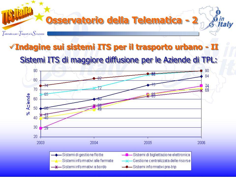 Osservatorio della Telematica - 2 Indagine sui sistemi ITS per il trasporto urbano - II Sistemi ITS di maggiore diffusione per le Aziende di TPL: