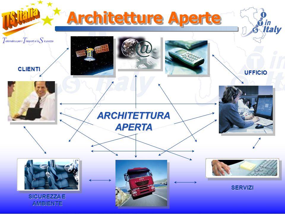 Architetture Aperte SICUREZZA E AMBIENTE UFFICIO ARCHITETTURA APERTA SERVIZI CLIENTI