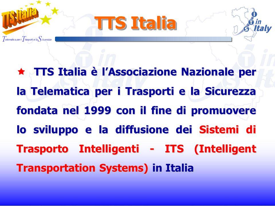 La Nostra Missione Promuovere limplementazione, lo sviluppo e la diffusione dei Sistemi ITS in Italia nelle modalità più utili per lutente Promuovere limplementazione, lo sviluppo e la diffusione dei Sistemi ITS in Italia nelle modalità più utili per lutente