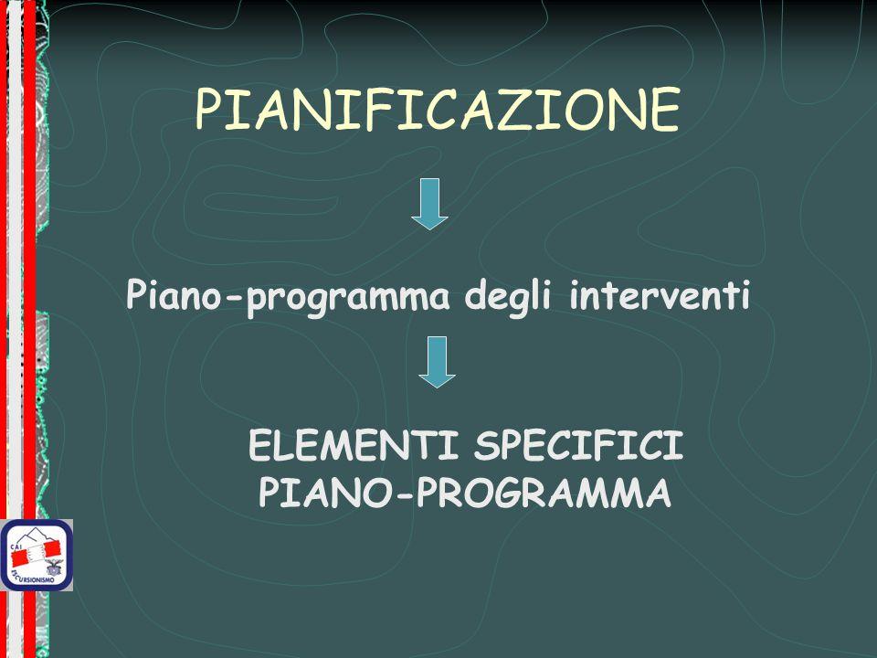 PIANIFICAZIONE Piano-programma degli interventi ELEMENTI SPECIFICI PIANO-PROGRAMMA