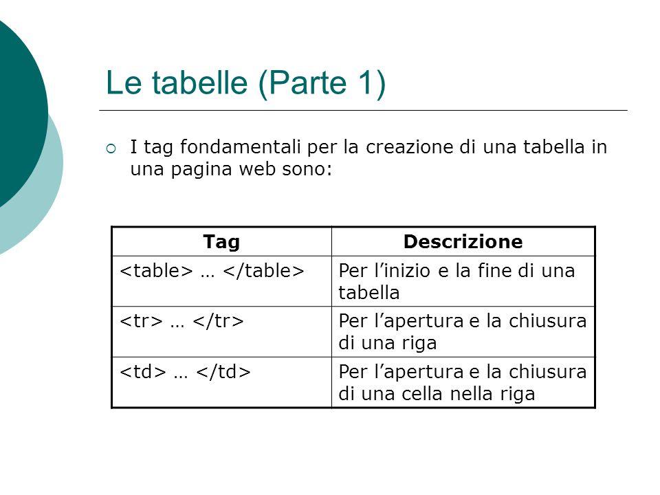 Le tabelle (Parte 1) I tag fondamentali per la creazione di una tabella in una pagina web sono: TagDescrizione … Per linizio e la fine di una tabella