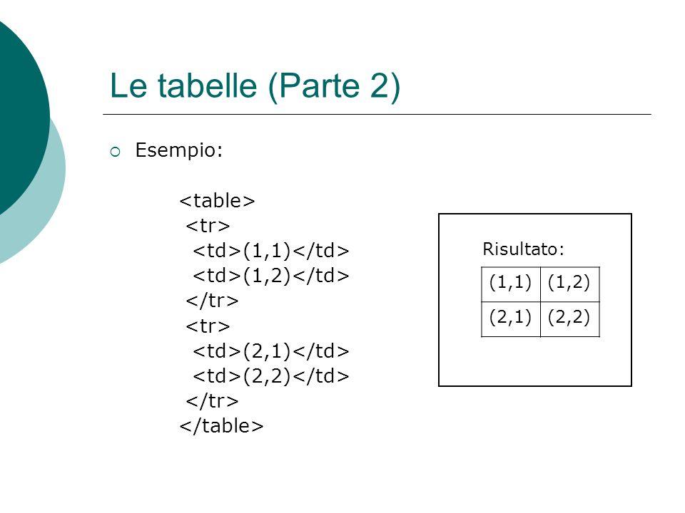 Le tabelle (Parte 2) Esempio: (1,1) (1,2) (2,1) (2,2) Risultato: (1,1)(1,2) (2,1)(2,2)