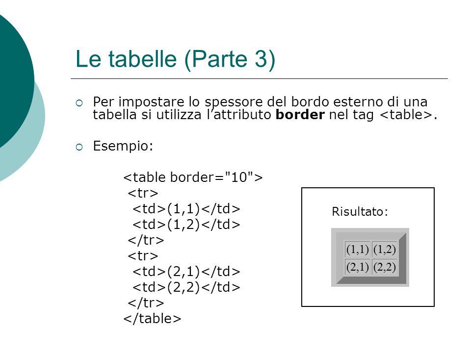 Le tabelle (Parte 3) Per impostare lo spessore del bordo esterno di una tabella si utilizza lattributo border nel tag. Esempio: (1,1) (1,2) (2,1) (2,2