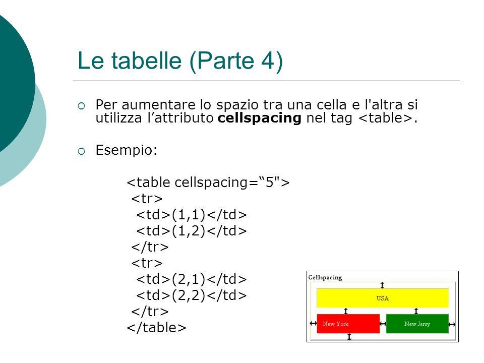 Le tabelle (Parte 4) Per aumentare lo spazio tra una cella e l'altra si utilizza lattributo cellspacing nel tag. Esempio: (1,1) (1,2) (2,1) (2,2)
