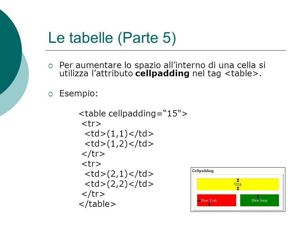 Le tabelle (Parte 5) Per aumentare lo spazio allinterno di una cella si utilizza lattributo cellpadding nel tag. Esempio: (1,1) (1,2) (2,1) (2,2)