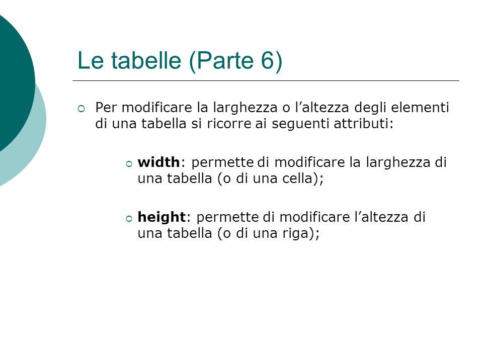 Le tabelle (Parte 6) Per modificare la larghezza o laltezza degli elementi di una tabella si ricorre ai seguenti attributi: width: permette di modific