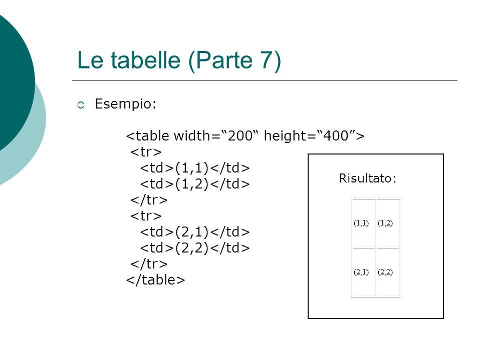 Le tabelle (Parte 7) Esempio: (1,1) (1,2) (2,1) (2,2) Risultato: