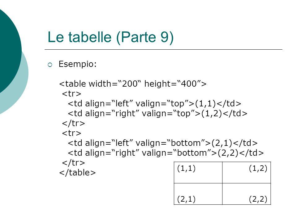 Le tabelle (Parte 9) Esempio: (1,1) (1,2) (2,1) (2,2) (1,1)(1,2) (2,1)(2,2)