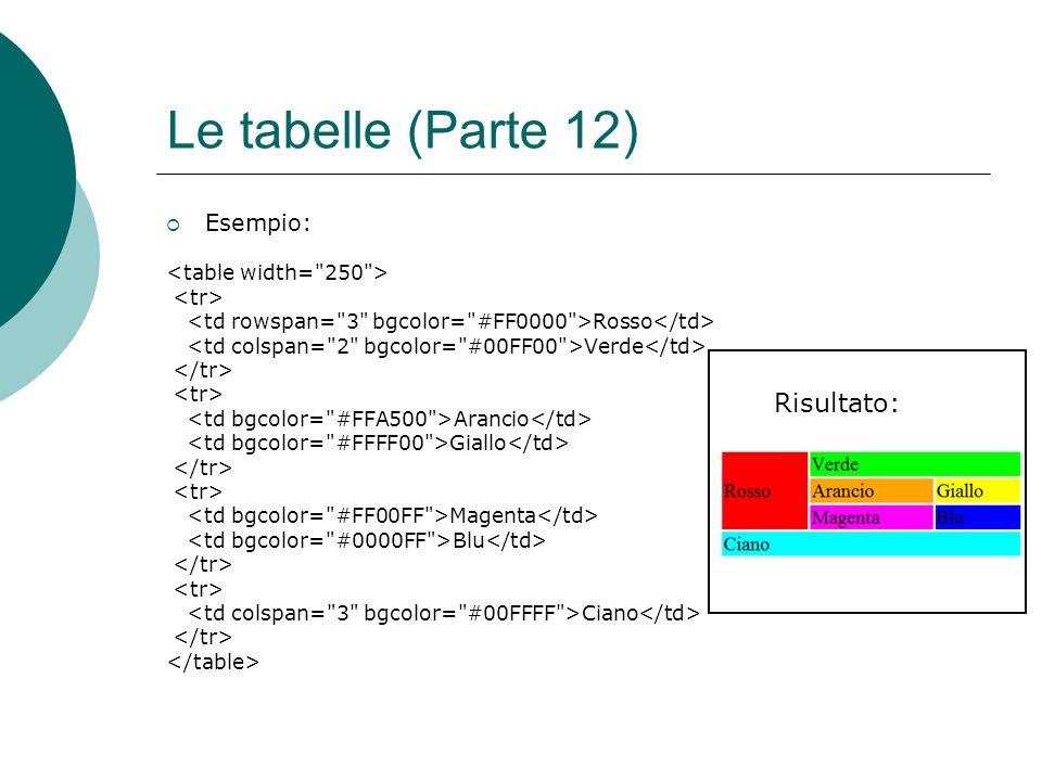 Le tabelle (Parte 12) Esempio: Rosso Verde Arancio Giallo Magenta Blu Ciano Risultato: