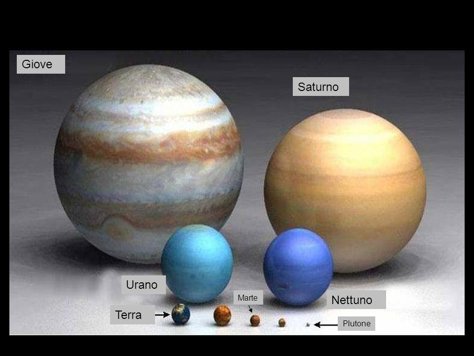 Terra Plutone Nettuno Urano Saturno Giove Marte