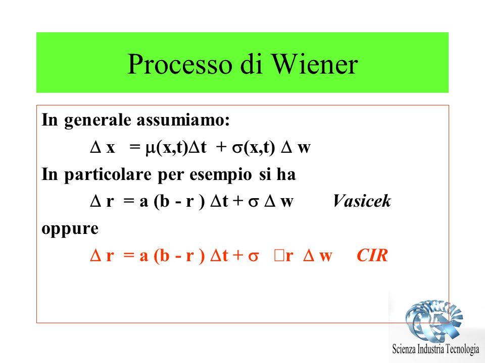 Processo di Wiener In generale assumiamo: x = x,t) t + (x,t) w In particolare per esempio si ha r = a (b - r ) t + w Vasicek oppure r = a (b - r ) t +