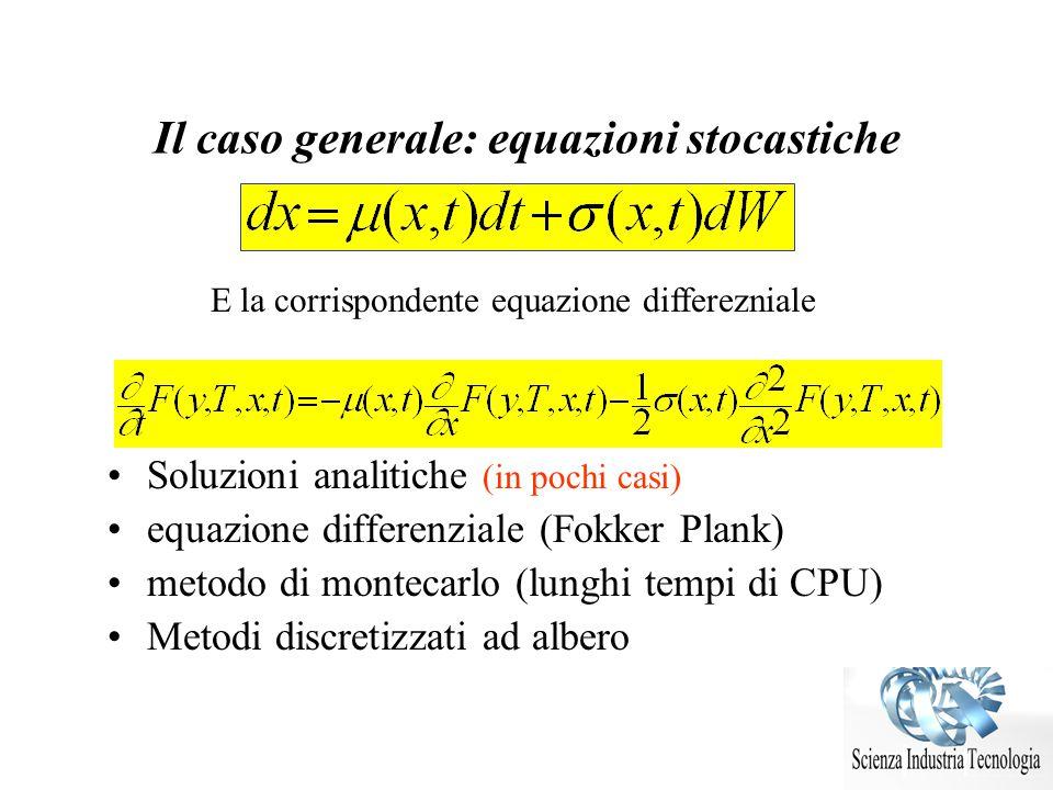 Il caso generale: equazioni stocastiche Soluzioni analitiche (in pochi casi) equazione differenziale (Fokker Plank) metodo di montecarlo (lunghi tempi