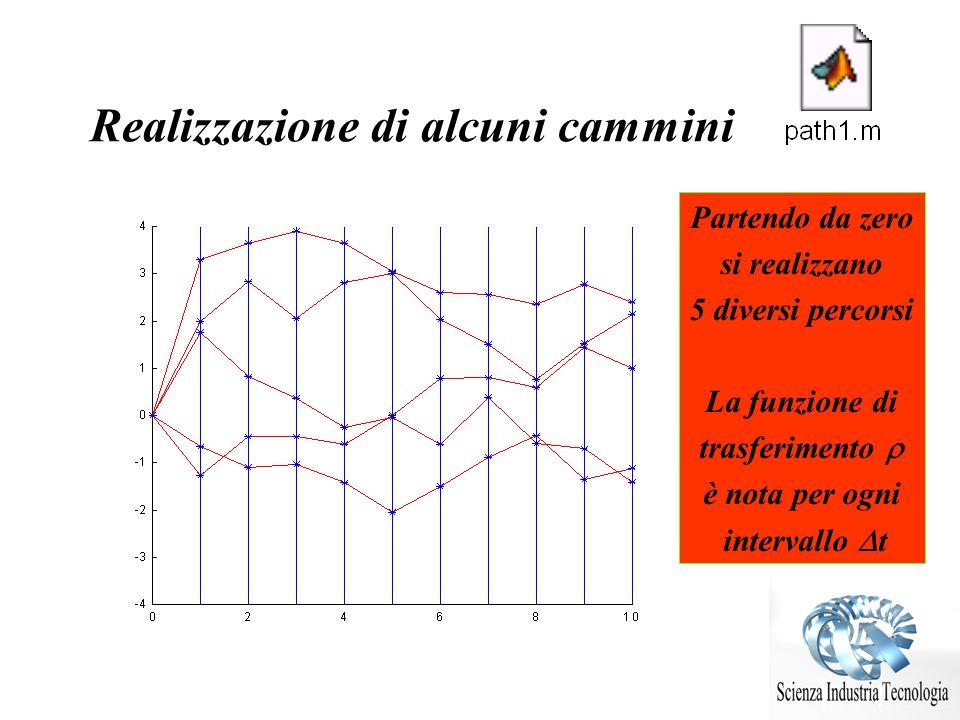 Realizzazione di alcuni cammini Partendo da zero si realizzano 5 diversi percorsi La funzione di trasferimento è nota per ogni intervallo t